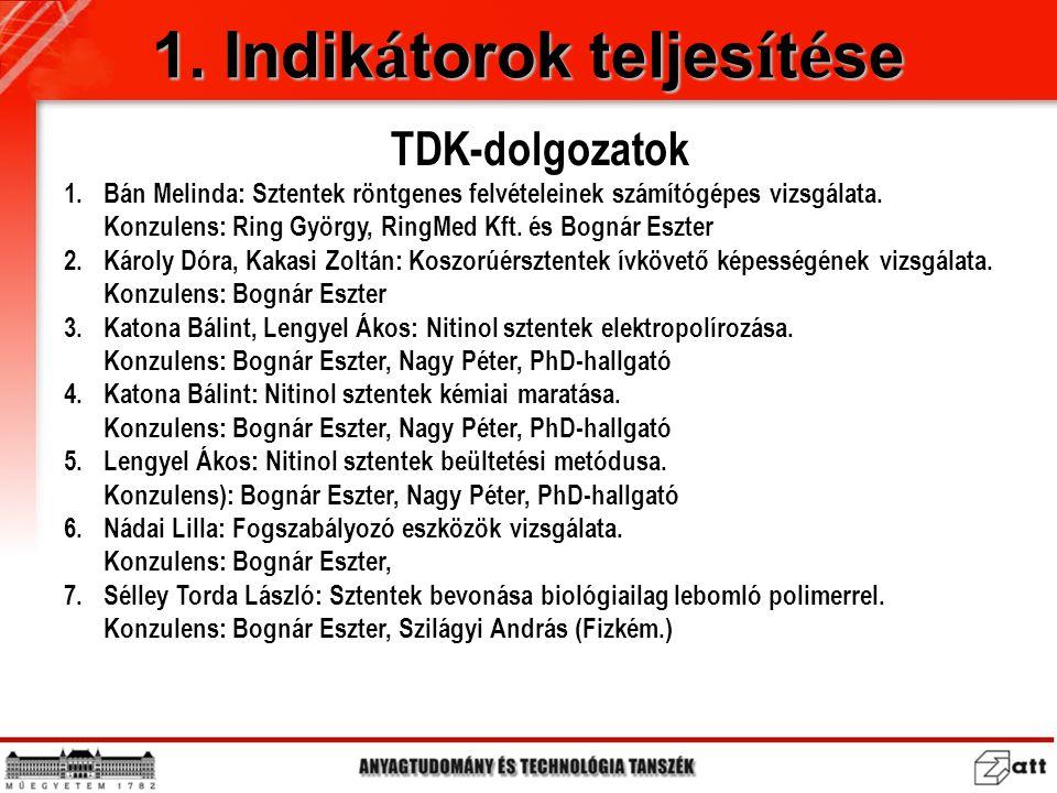 TDK-dolgozatok 1.Bán Melinda: Sztentek röntgenes felvételeinek számítógépes vizsgálata. Konzulens: Ring György, RingMed Kft. és Bognár Eszter 2.Károly