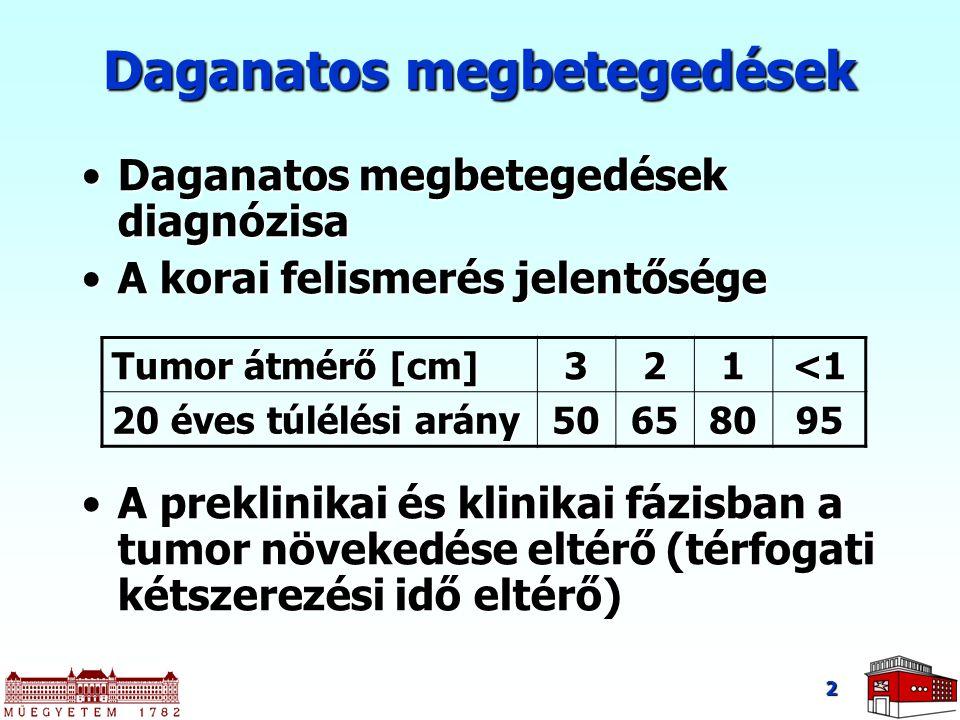 3 Emlőrák diagnosztizálása Tapintásos vizsgálatTapintásos vizsgálat MammográfiaMammográfia UltrahangUltrahang DiafonográfiaDiafonográfia TermográfiaTermográfia –Infravörös (termovízió) –MH (termográfia)