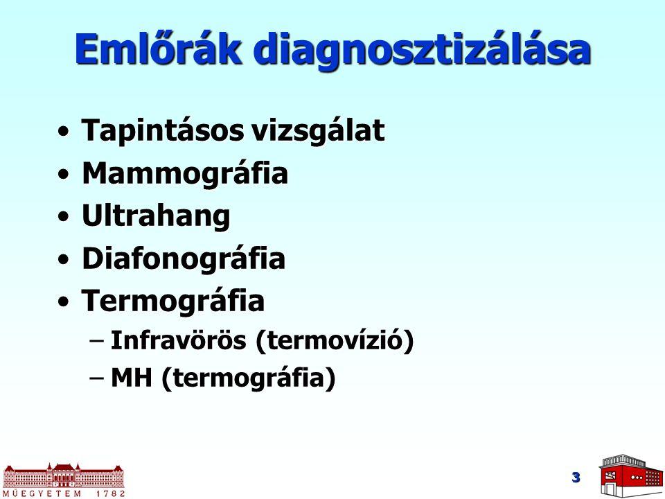 3 Emlőrák diagnosztizálása Tapintásos vizsgálatTapintásos vizsgálat MammográfiaMammográfia UltrahangUltrahang DiafonográfiaDiafonográfia TermográfiaTe