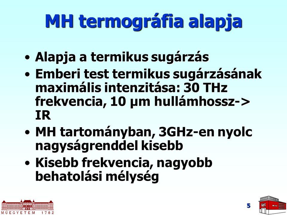 5 MH termográfia alapja Alapja a termikus sugárzásAlapja a termikus sugárzás Emberi test termikus sugárzásának maximális intenzitása: 30 THz frekvenci