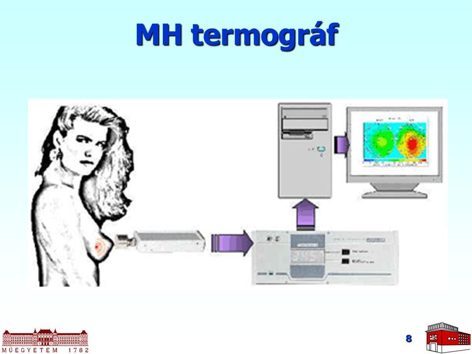 8 MH termográf
