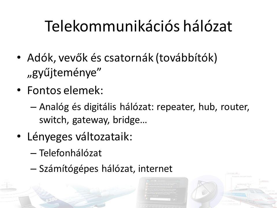 """Telekommunikációs hálózat Adók, vevők és csatornák (továbbítók) """"gyűjteménye"""" Fontos elemek: – Analóg és digitális hálózat: repeater, hub, router, swi"""