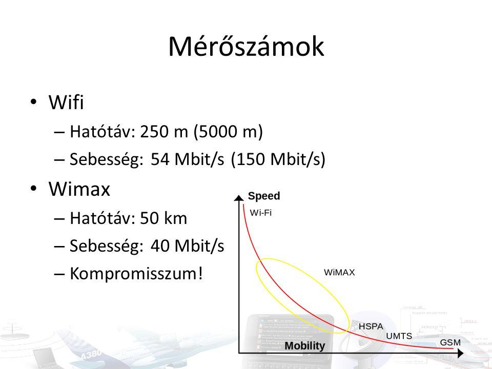 Mérőszámok Wifi – Hatótáv: 250 m (5000 m) – Sebesség: 54 Mbit/s (150 Mbit/s) Wimax – Hatótáv: 50 km – Sebesség: 40 Mbit/s – Kompromisszum!