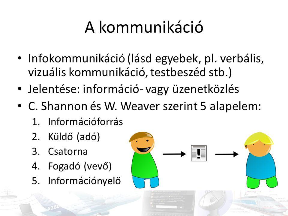 A kommunikáció Infokommunikáció (lásd egyebek, pl. verbális, vizuális kommunikáció, testbeszéd stb.) Jelentése: információ- vagy üzenetközlés C. Shann