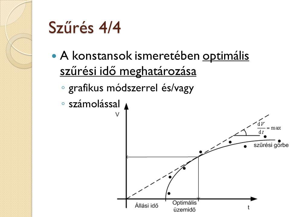 Szűrés 4/4 A konstansok ismeretében optimális szűrési idő meghatározása ◦ grafikus módszerrel és/vagy ◦ számolással