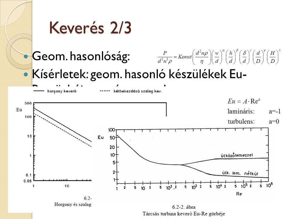 Keverés 2/3 Geom. hasonlóság: Kísérletek: geom. hasonló készülékek Eu- Re görbéi egymásra esnek: