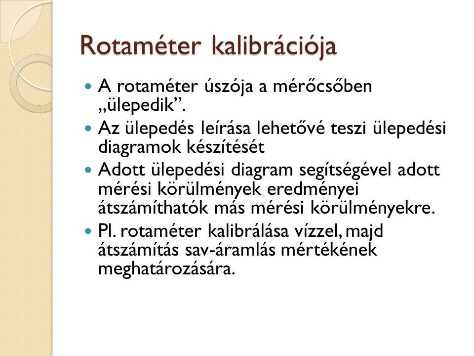 """Rotaméter kalibrációja A rotaméter úszója a mérőcsőben """"ülepedik"""". Az ülepedés leírása lehetővé teszi ülepedési diagramok készítését Adott ülepedési d"""