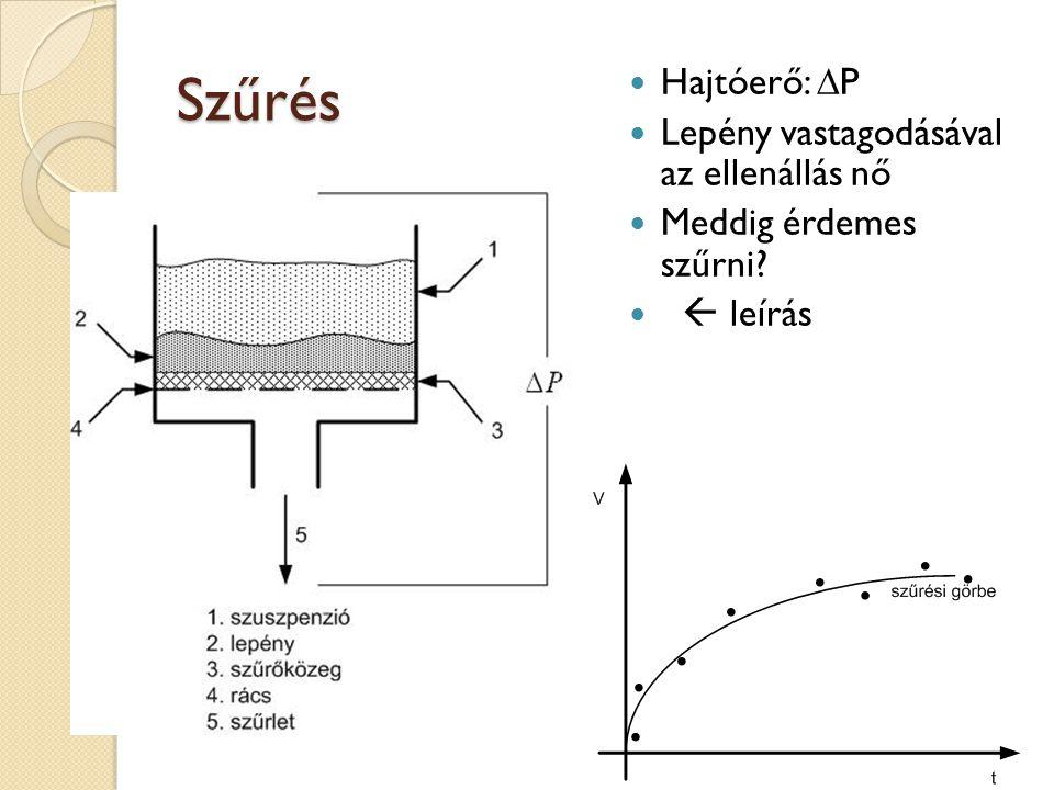 Szűrés 1/4 Darcy egyenlet ◦ A: szűrőfelület (m 2 ) ◦ V: szűrlet térfogat (m 3 ) ◦ t: idő (s) ◦ B: szűrőréteg permeabilitási együtthatója (m 2 ) ◦ : szűrlet dinamikai viszkozitása (Pa s) ◦ l: iszapréteg vastagsága (m) ◦ P l : iszaprétegen kialakuló nyomásesés (Pa)