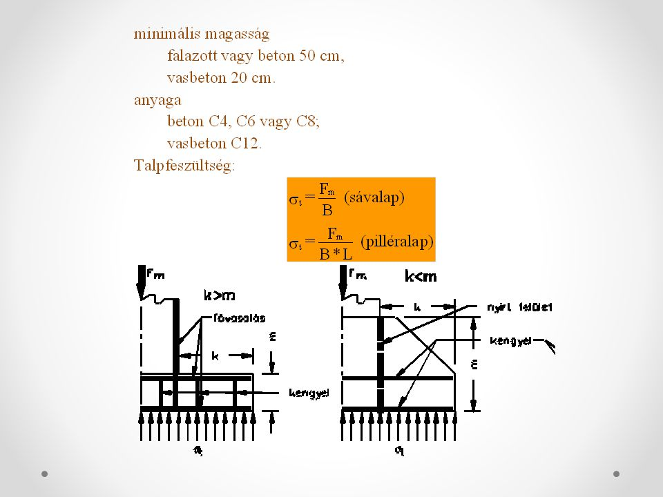 Síkalap magassági méretezésének egyszerűsített szabályai 32