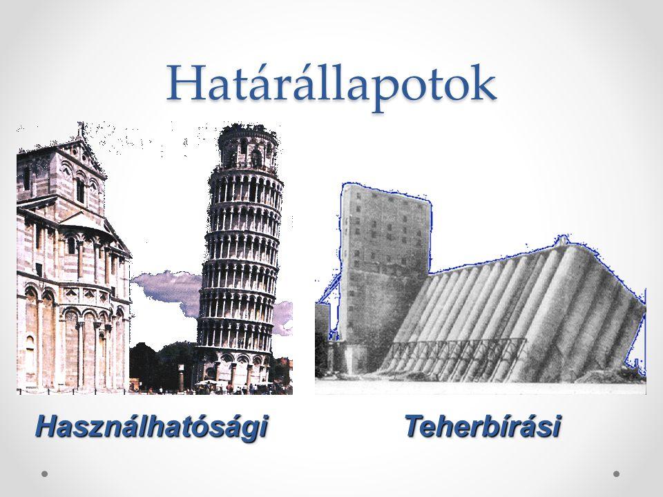 Talajellenállások számításának összehasonlítása Talaj határereje / Talajtörési ellenállás tervezési értéke 18 MSZ 15004-1989 MSZ EN 1997-1