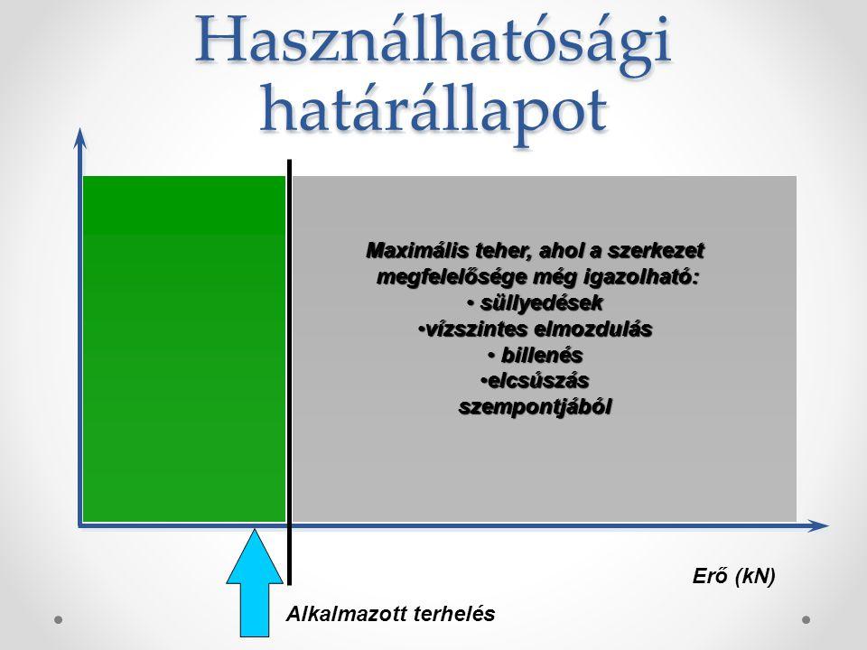 Talajellenállások számításának összehasonlítása Talaj törőfeszültsége: 19