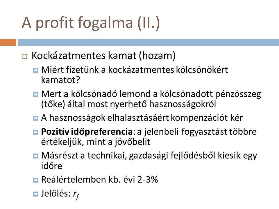 A profit fogalma (II.)  Kockázatmentes kamat (hozam)  Miért fizetünk a kockázatmentes kölcsönökért kamatot?  Mert a kölcsönadó lemond a kölcsönadot
