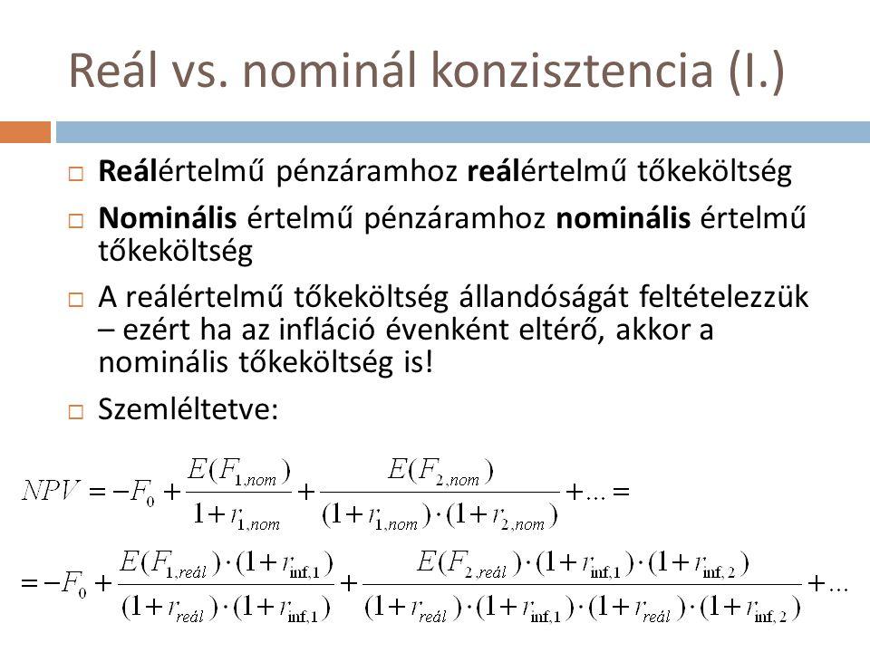 Reál vs. nominál konzisztencia (I.)  Reálértelmű pénzáramhoz reálértelmű tőkeköltség  Nominális értelmű pénzáramhoz nominális értelmű tőkeköltség 