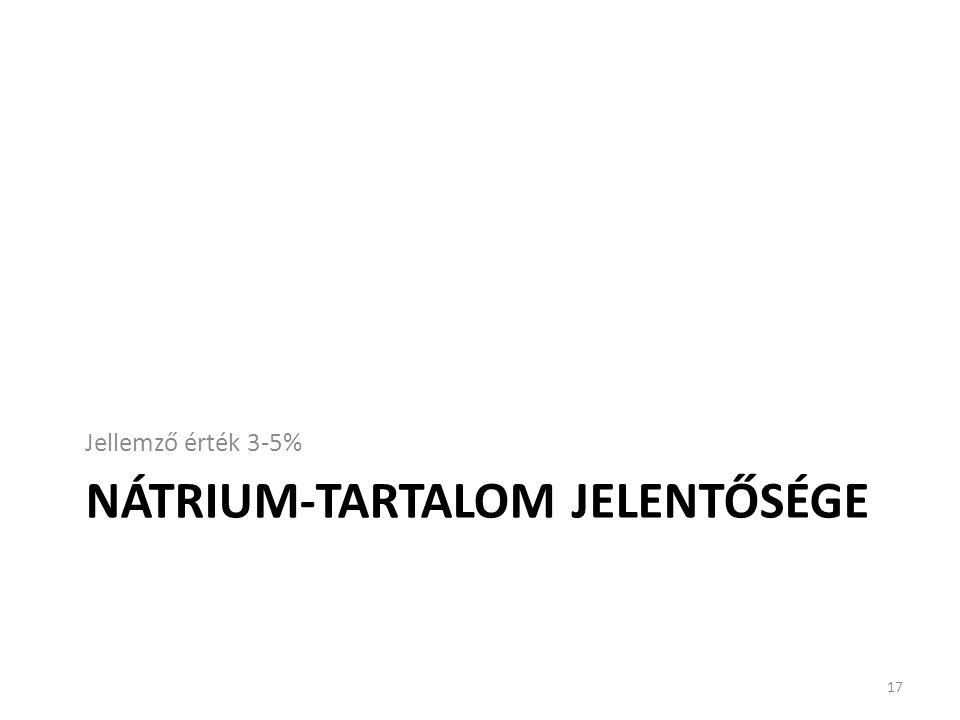 NÁTRIUM-TARTALOM JELENTŐSÉGE Jellemző érték 3-5% 17