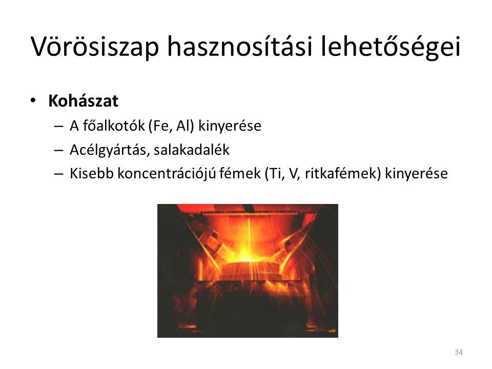 Vörösiszap hasznosítási lehetőségei Kohászat – A főalkotók (Fe, Al) kinyerése – Acélgyártás, salakadalék – Kisebb koncentrációjú fémek (Ti, V, ritkafé