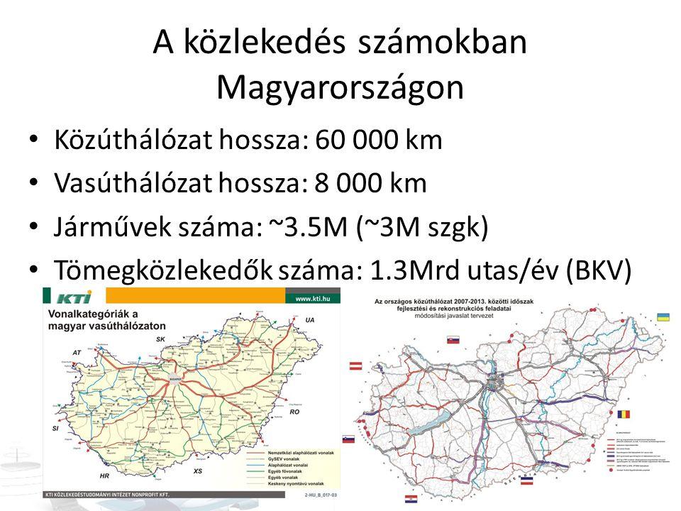A közlekedés számokban Magyarországon Közúthálózat hossza: 60 000 km Vasúthálózat hossza: 8 000 km Járművek száma: ~3.5M (~3M szgk) Tömegközlekedők száma: 1.3Mrd utas/év (BKV)