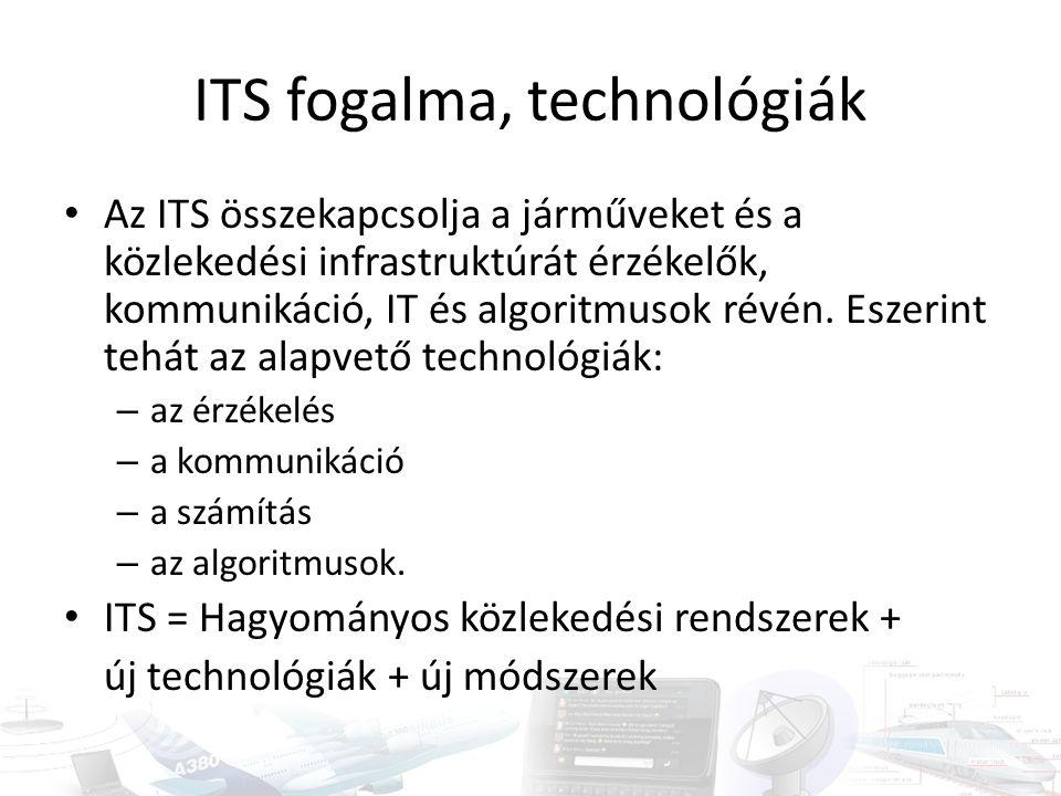 ITS fogalma, technológiák Az ITS összekapcsolja a járműveket és a közlekedési infrastruktúrát érzékelők, kommunikáció, IT és algoritmusok révén.