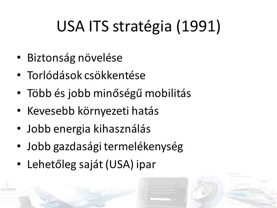 USA ITS stratégia (1991) Biztonság növelése Torlódások csökkentése Több és jobb minőségű mobilitás Kevesebb környezeti hatás Jobb energia kihasználás Jobb gazdasági termelékenység Lehetőleg saját (USA) ipar