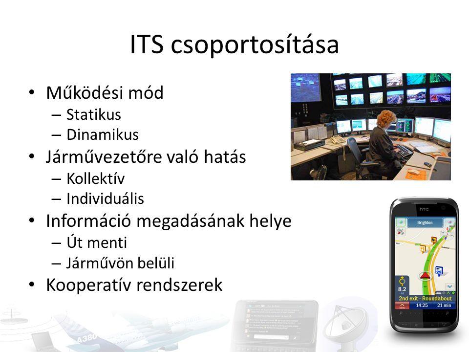 ITS csoportosítása Működési mód – Statikus – Dinamikus Járművezetőre való hatás – Kollektív – Individuális Információ megadásának helye – Út menti – Járművön belüli Kooperatív rendszerek