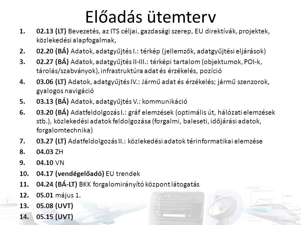 Előadás ütemterv 1.02.13 (LT) Bevezetés, az ITS céljai, gazdasági szerep, EU direktívák, projektek, közlekedési alapfogalmak, 2.02.20 (BÁ) Adatok, adatgyűjtés I.: térkép (jellemzők, adatgyűjtési eljárások) 3.02.27 (BÁ) Adatok, adatgyűjtés II-III.: térképi tartalom (objektumok, POI-k, tárolás/szabványok), infrastruktúra adat és érzékelés, pozíció 4.03.06 (LT) Adatok, adatgyűjtés IV.: Jármű adat és érzékelés; jármű szenzorok, gyalogos navigáció 5.03.13 (BÁ) Adatok, adatgyűjtés V.: kommunikáció 6.03.20 (BÁ) Adatfeldolgozás I.: gráf elemzések (optimális út, hálózati elemzések stb.), közlekedési adatok feldolgozása (forgalmi, baleseti, időjárási adatok, forgalomtechnika) 7.03.27 (LT) Adatfeldolgozás II.: közlekedési adatok térinformatikai elemzése 8.04.03 ZH 9.04.10 VN 10.04.17 (vendégelőadó) EU trendek 11.04.24 (BÁ-LT) BKK forgalomirányító központ látogatás 12.05.01 május 1.