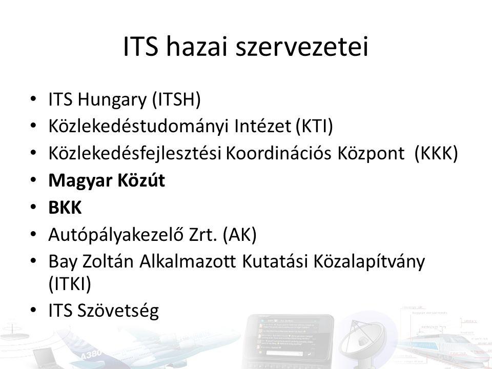 ITS hazai szervezetei ITS Hungary (ITSH) Közlekedéstudományi Intézet (KTI) Közlekedésfejlesztési Koordinációs Központ (KKK) Magyar Közút BKK Autópályakezelő Zrt.