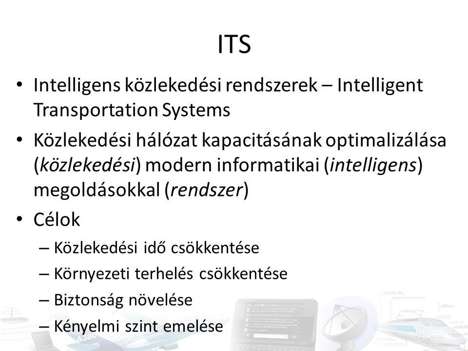 ITS Intelligens közlekedési rendszerek – Intelligent Transportation Systems Közlekedési hálózat kapacitásának optimalizálása (közlekedési) modern informatikai (intelligens) megoldásokkal (rendszer) Célok – Közlekedési idő csökkentése – Környezeti terhelés csökkentése – Biztonság növelése – Kényelmi szint emelése