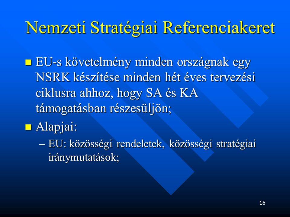 Nemzeti Stratégiai Referenciakeret EU-s követelmény minden országnak egy NSRK készítése minden hét éves tervezési ciklusra ahhoz, hogy SA és KA támoga