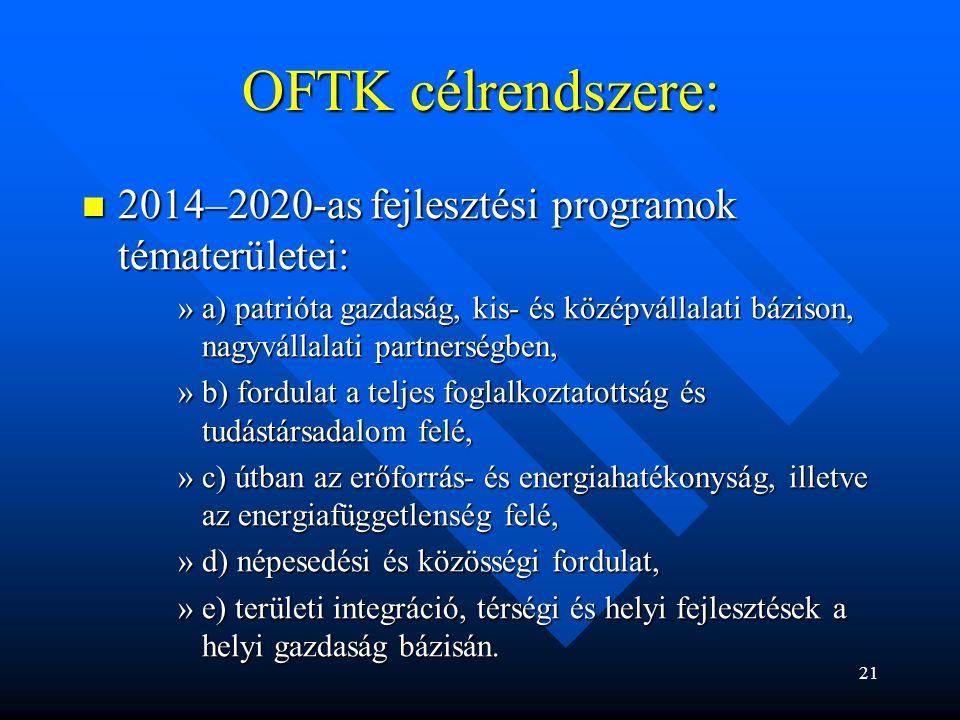OFTK célrendszere: 2014–2020-as fejlesztési programok tématerületei: 2014–2020-as fejlesztési programok tématerületei: »a) patrióta gazdaság, kis- és