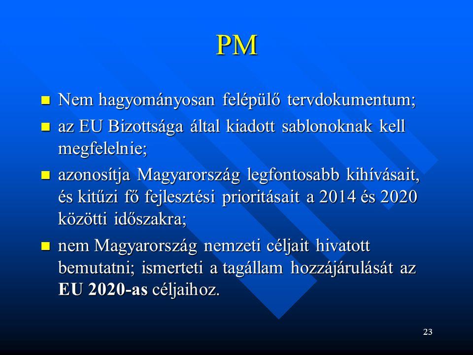 PM Nem hagyományosan felépülő tervdokumentum; Nem hagyományosan felépülő tervdokumentum; az EU Bizottsága által kiadott sablonoknak kell megfelelnie;