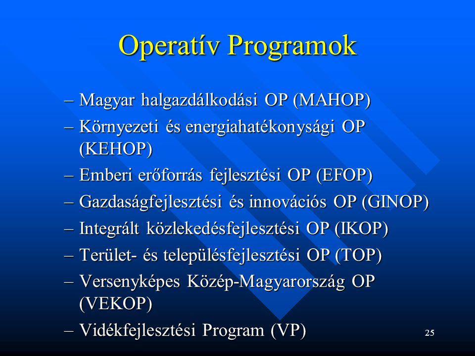Operatív Programok –Magyar halgazdálkodási OP (MAHOP) –Környezeti és energiahatékonysági OP (KEHOP) –Emberi erőforrás fejlesztési OP (EFOP) –Gazdaságf