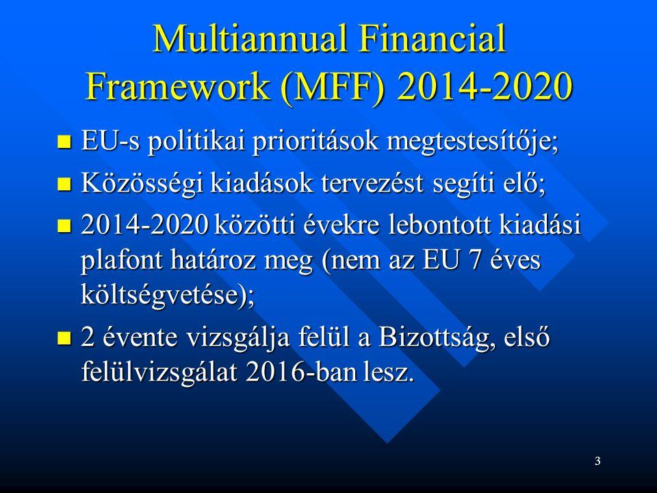 Multiannual Financial Framework (MFF) 2014-2020 EU-s politikai prioritások megtestesítője; EU-s politikai prioritások megtestesítője; Közösségi kiadás