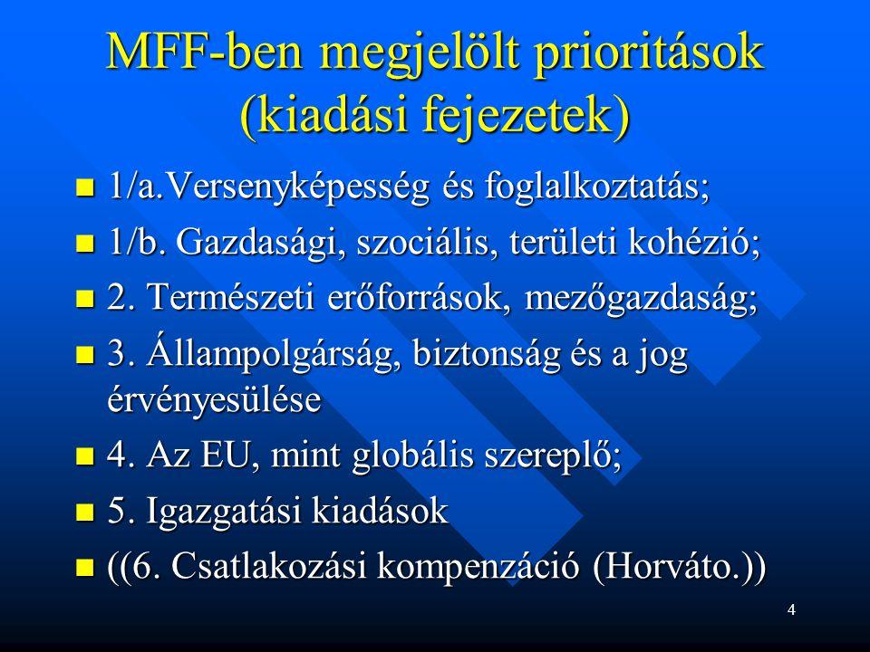 MFF-ben megjelölt prioritások (kiadási fejezetek) 1/a.Versenyképesség és foglalkoztatás; 1/a.Versenyképesség és foglalkoztatás; 1/b. Gazdasági, szociá