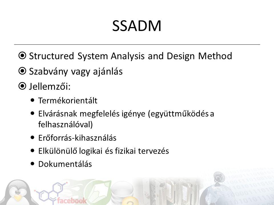 SSADM  Structured System Analysis and Design Method  Szabvány vagy ajánlás  Jellemzői: Termékorientált Elvárásnak megfelelés igénye (együttműködés