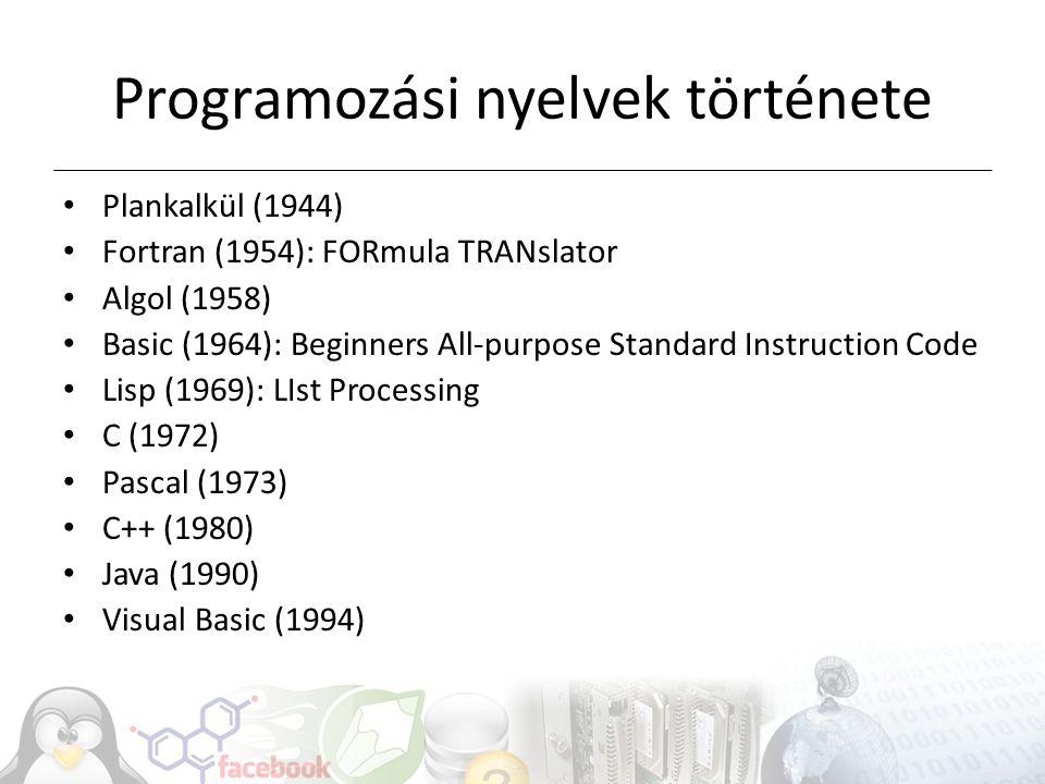 Programozási nyelvek története Plankalkül (1944) Fortran (1954): FORmula TRANslator Algol (1958) Basic (1964): Beginners All-purpose Standard Instruct
