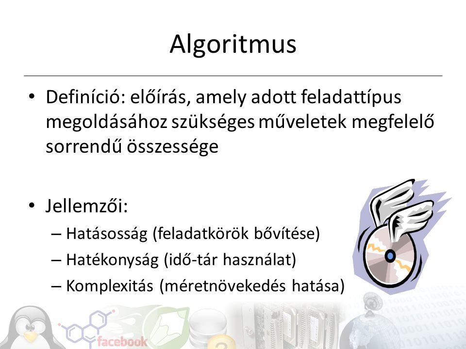 Algoritmus Definíció: előírás, amely adott feladattípus megoldásához szükséges műveletek megfelelő sorrendű összessége Jellemzői: – Hatásosság (felada
