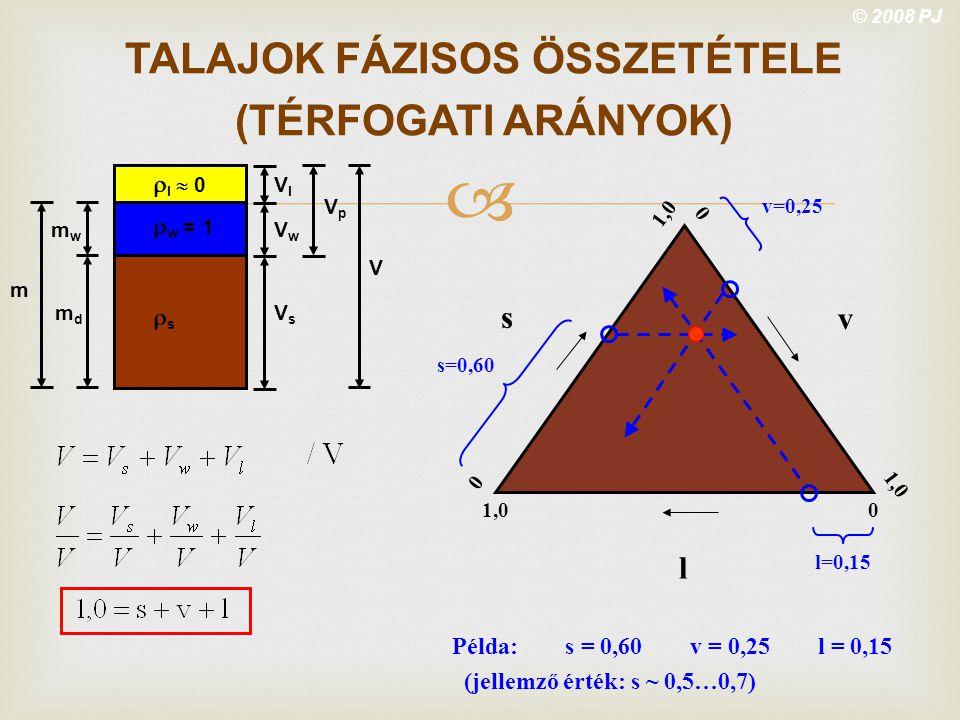  © 2008 PJ m VpVp mwmw mdmd VlVl VwVw VsVs V ss  l  0  w = 1 s v l 0 0 1,0 0 Példa: s = 0,60 v = 0,25 l = 0,15 s=0,60 v=0,25 l=0,15 TALAJOK FÁZI