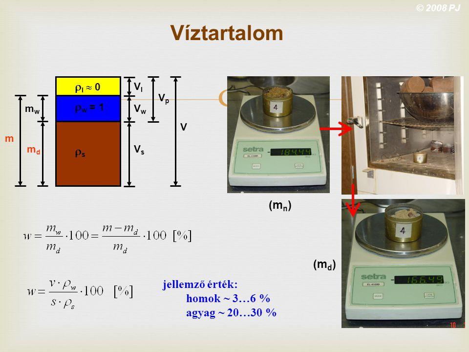  © 2008 PJ m VpVp mwmw mdmd VlVl VwVw VsVs V ss  l  0  w = 1 Víztartalom (m n ) (m d ) jellemző érték: homok ~ 3…6 % agyag ~ 20…30 %