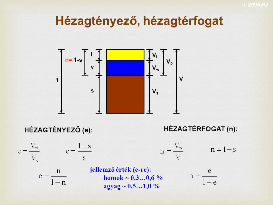 © 2008 PJ Hézagtényező, hézagtérfogat VpVp VlVl VwVw VsVs V l v s 1-s 1 HÉZAGTÉRFOGAT (n): HÉZAGTÉNYEZŐ (e): n= jellemző érték (e-re): homok ~ 0,3…0,6