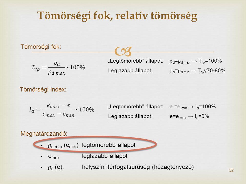 """ 32 Tömörségi fok, relatív tömörség Tömörségi fok: Tömörségi index: """"Legtömörebb"""" állapot:  d =  d max → T r  =100% Leglazább állapot:  d =  d m"""