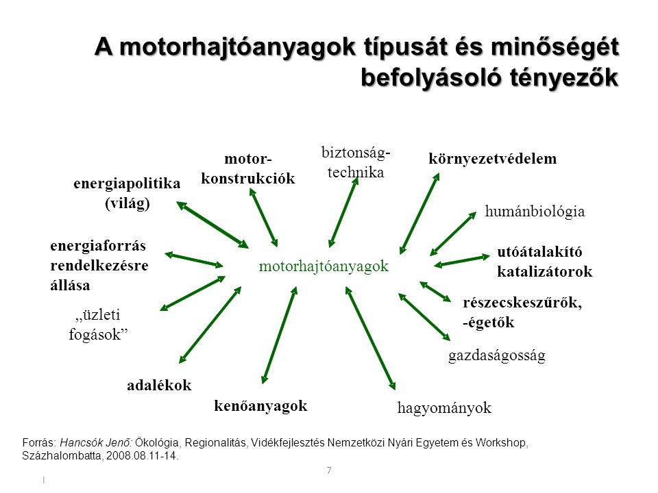"""I 7 A motorhajtóanyagok típusát és minőségét befolyásoló tényezők környezetvédelem motorhajtóanyagok humánbiológia részecskeszűrők, -égetők utóátalakító katalizátorok gazdaságosság hagyományok kenőanyagok adalékok """"üzleti fogások energiaforrás rendelkezésre állása energiapolitika (világ) motor- konstrukciók biztonság- technika Forrás: Hancsók Jenő: Ökológia, Regionalitás, Vidékfejlesztés Nemzetközi Nyári Egyetem és Workshop, Százhalombatta, 2008.08.11-14."""
