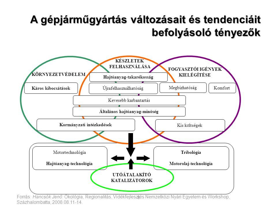 8 A gépjárműgyártás változásait és tendenciáit befolyásoló tényezők Káros kibocsátások Hajtóanyag-takarékosság Újrafelhasználhatóság Megbízhatóság Komfort Kevesebb karbantartás Kormányzati intézkedések Kis költségek Motortechnológia Hajtóanyag-technológia Tribológia Motorolaj-technológia KÖRNYEZETVÉDELEM KÉSZLETEK FELHASZNÁLÁSA FOGYASZTÓI IGÉNYEK KIELÉGÍTÉSE UTÓÁTALAKÍTÓ KATALIZÁTOROK Általános hajtóanyag-minőség