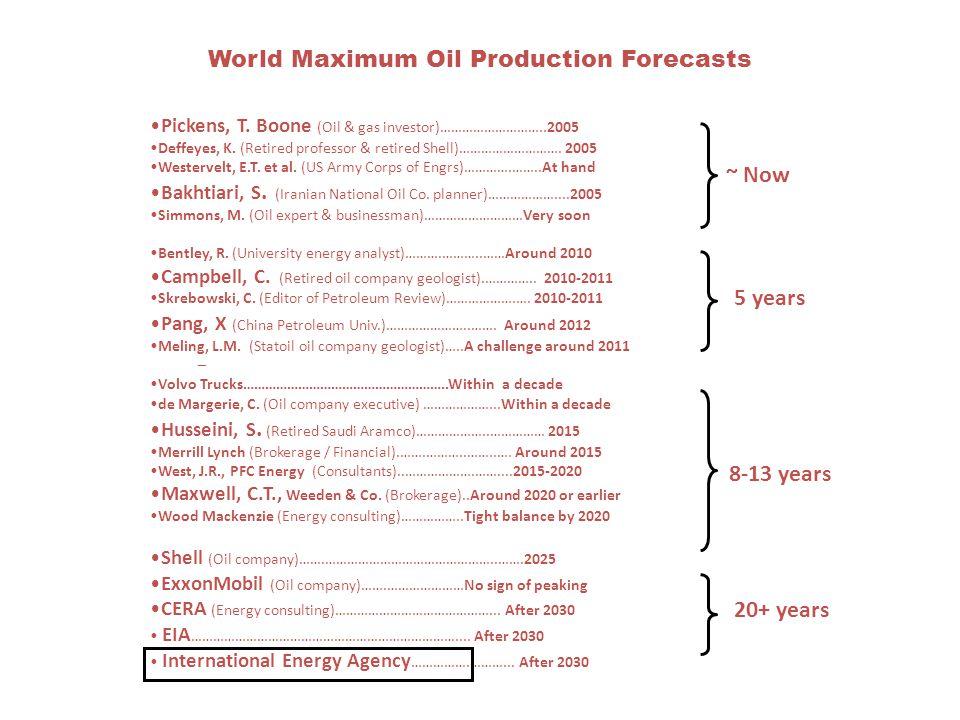 Pickens, T. Boone (Oil & gas investor)………………………..2005 Deffeyes, K. (Retired professor & retired Shell)………………………. 2005 Westervelt, E.T. et al. (US Army