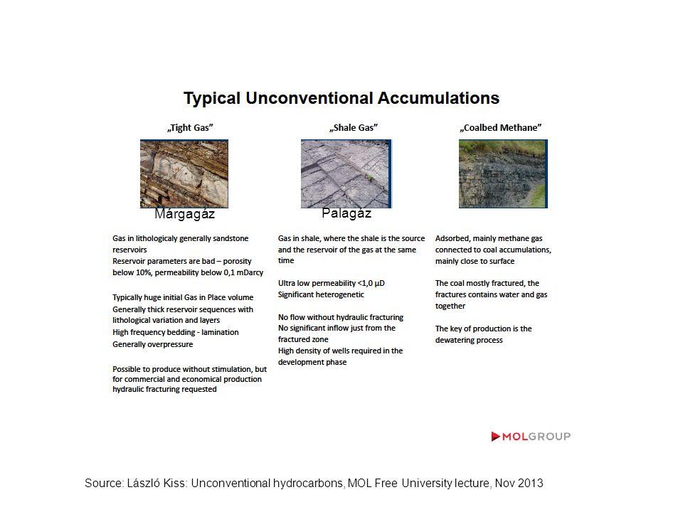 Source: László Kiss: Unconventional hydrocarbons, MOL Free University lecture, Nov 2013 Márgagáz Palagáz