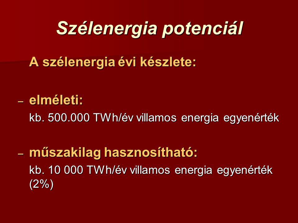 Szélenergia potenciál A szélenergia évi készlete: – elméleti: kb. 500.000 TWh/év villamos energia egyenérték – műszakilag hasznosítható: kb. 10 000 TW