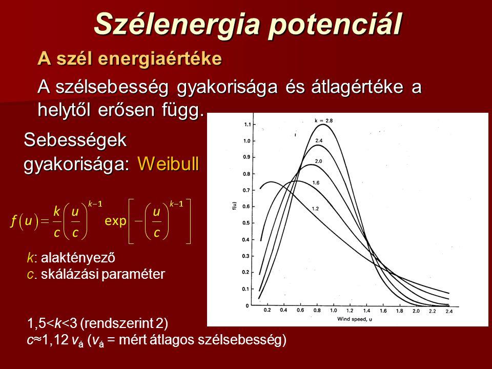 Szélenergia potenciál A szél energiaértéke A szélsebesség gyakorisága és átlagértéke a helytől erősen függ. Sebességek gyakorisága: Weibull k: alaktén