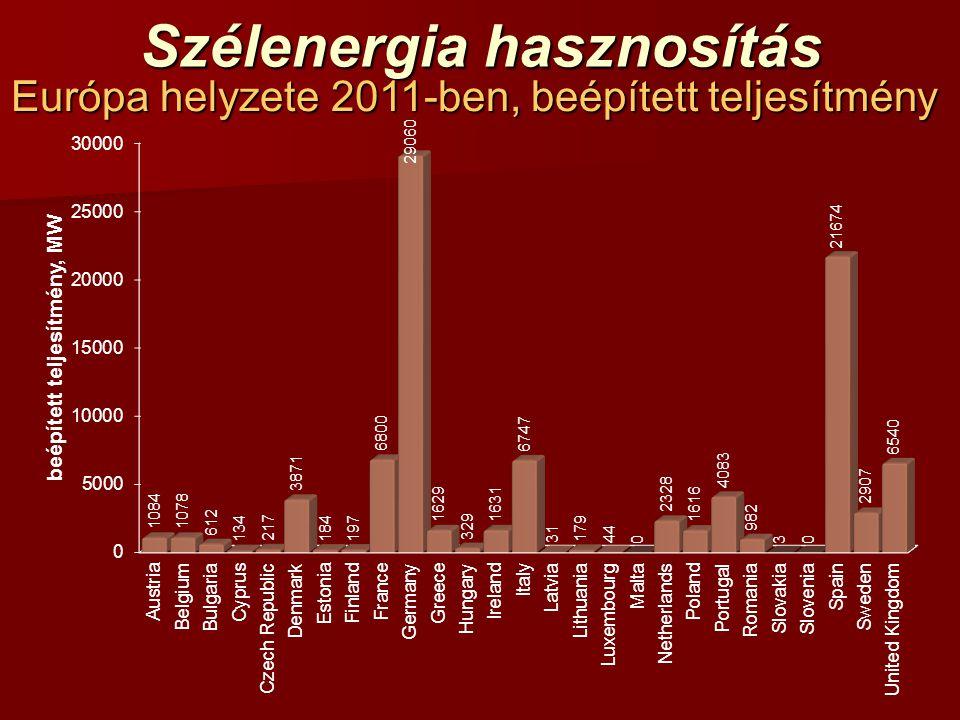Szélenergia hasznosítás Európa helyzete 2011-ben, beépített teljesítmény