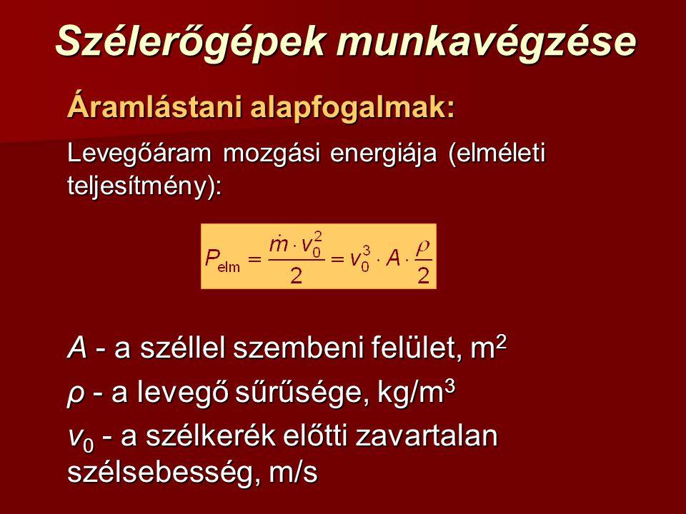 Szélerőgépek munkavégzése Áramlástani alapfogalmak: Levegőáram mozgási energiája (elméleti teljesítmény): A - a széllel szembeni felület, m 2 ρ - a le