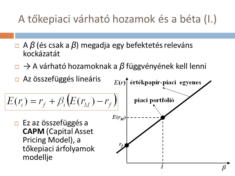 A tőkepiaci várható hozamok és a béta (I.)  A β (és csak a β ) megadja egy befektetés releváns kockázatát  → A várható hozamoknak a β függvényének k