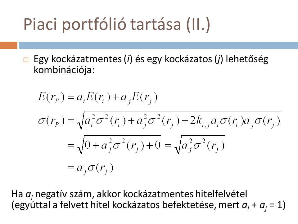 A béta kockázati paraméter (II.)  Karakterisztikus egyenes (regressziós, OLS)  Az egyenes meredeksége: β i  Ha β i > 1, akkor növeli M szórását  Ha β i < 1, akkor csökkenti M szórását  β i negatív is lehet, akkor erősebben csökkenti M szórását  ε i feltételes eloszlás, várható értéke 0, szórása σ(ε i )  Adott r M -hez megadja r i szórását