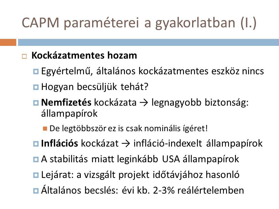CAPM paraméterei a gyakorlatban (I.)  Kockázatmentes hozam  Egyértelmű, általános kockázatmentes eszköz nincs  Hogyan becsüljük tehát?  Nemfizetés